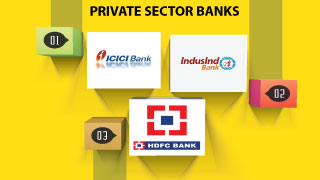 Private Sector Banking teaser