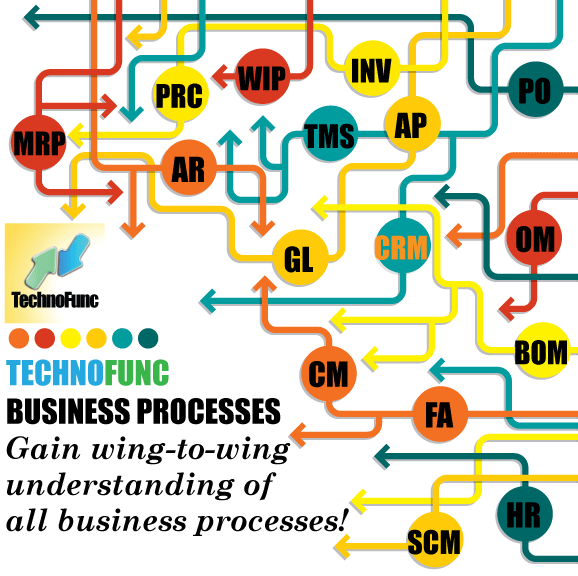 Business Processes Advertisement