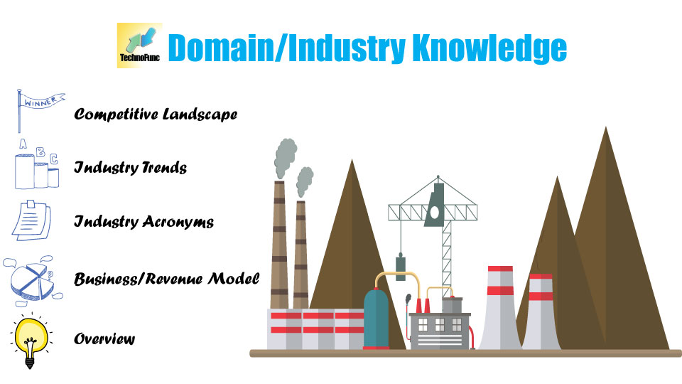 Domain (Industry) Knowledgebase by TechnoFunc