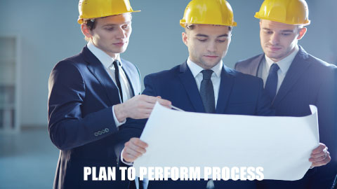 Plan to Perform Process (Projects)