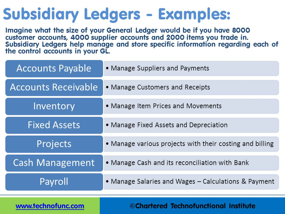 Technofunc example of subsidiary ledgers for Subsidiary ledger template