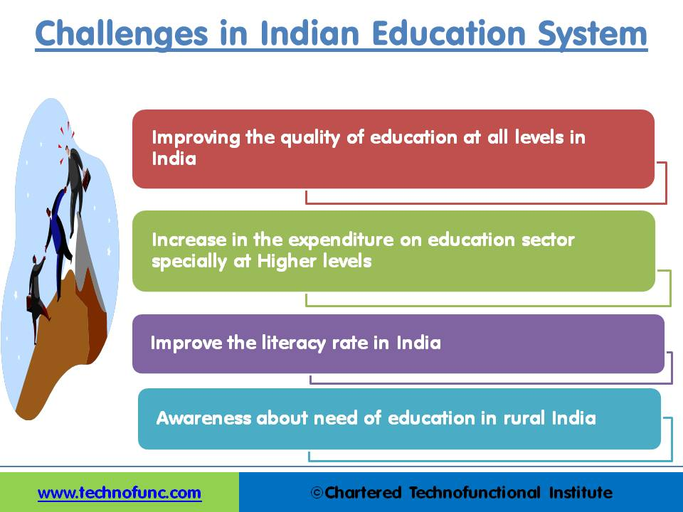 two challanges for indias education system 1)more than 80% of schools in india are managed by the government private  schools are very expensive and are not affordable by the poor 2).