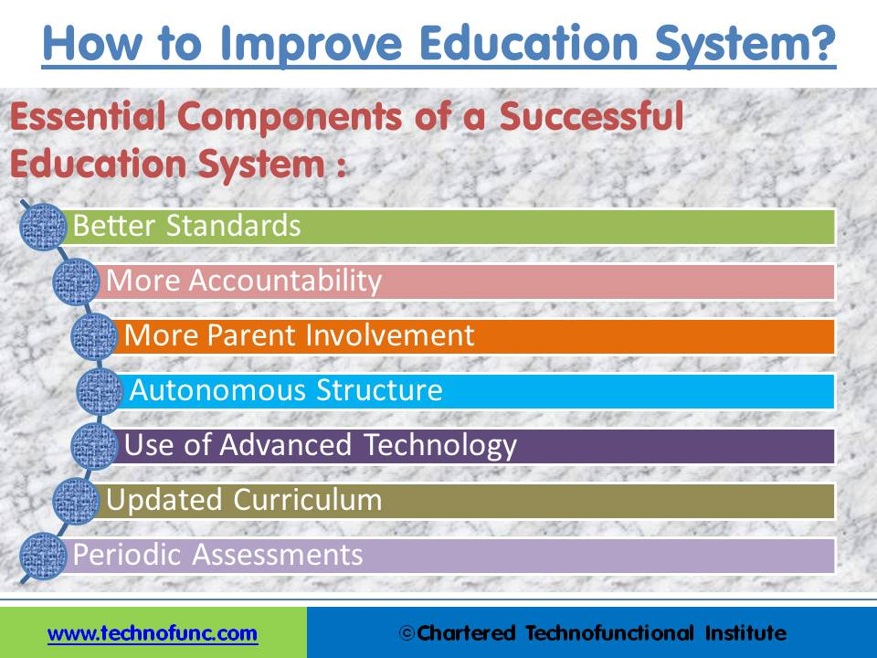 ways to improve the u s education In order to increase degree attainment and begin to close the skills gap that exists between workforce supply and industry demand, states should change the way they fund higher education states have traditionally funded their public institutions of higher education based on enrollments.