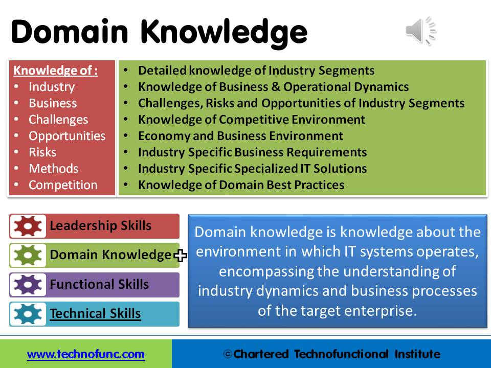 technical and domain knowledge essay Check why writing an research essay is crucial for students  an important role  here belongs to computer technology, which is the main tool of students' activities   to create conditions in which a person perceives basic knowledge,  its  representation in public domain, ανδ provision of human interaction.