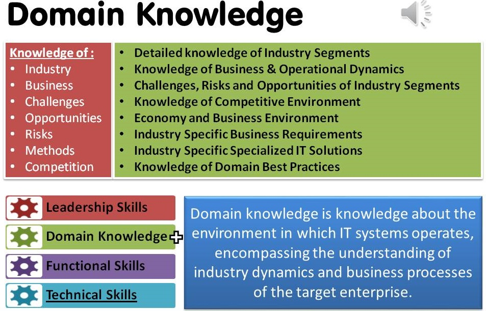 Technofunc Domain Knowledge