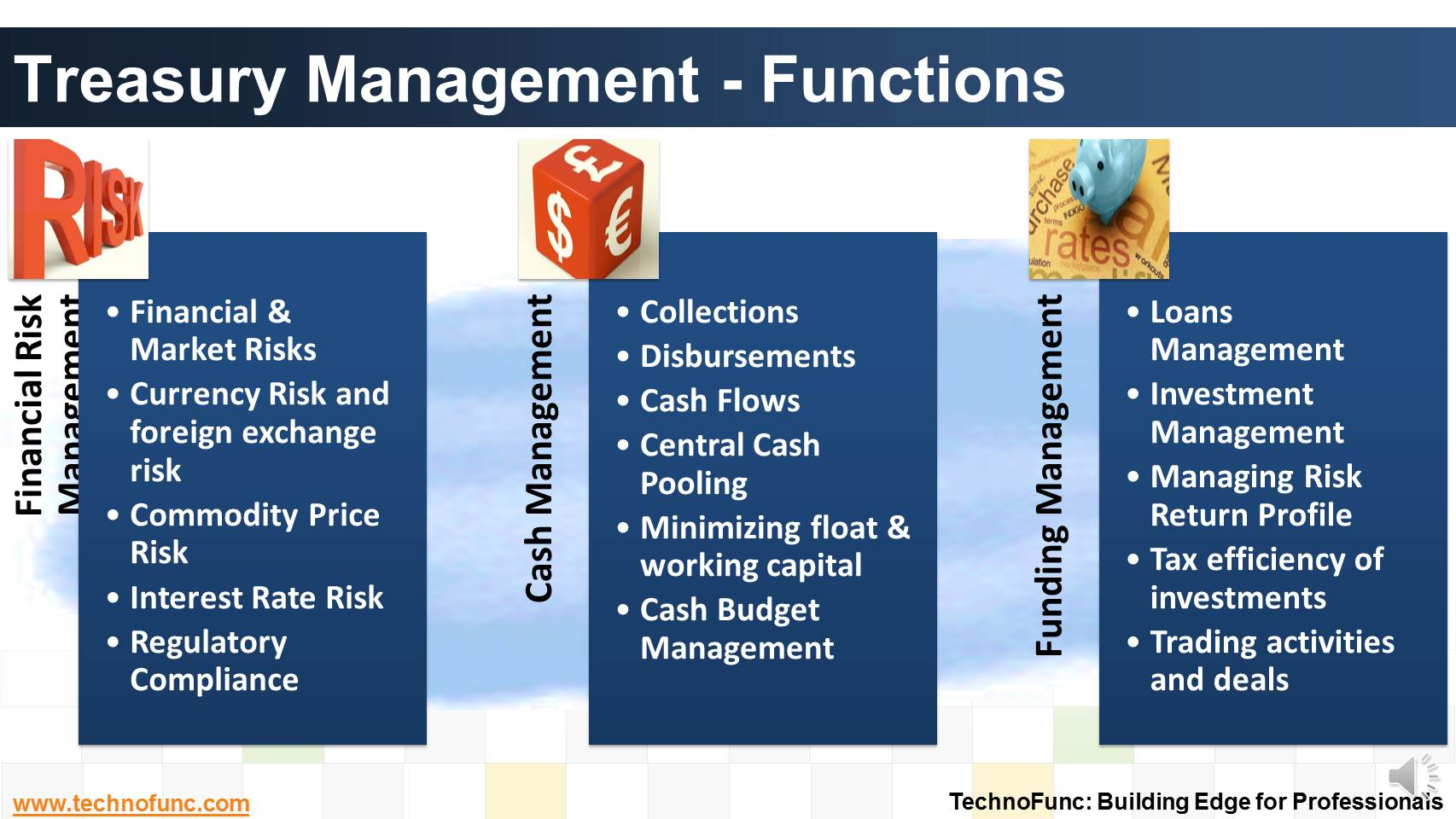 essays on the functions of management Since the management is important to an organisation, many writers develop the theories regarding of the management to improve organisation s' performance by describing the manager's works, it can be divided into management functions, roles and skills.