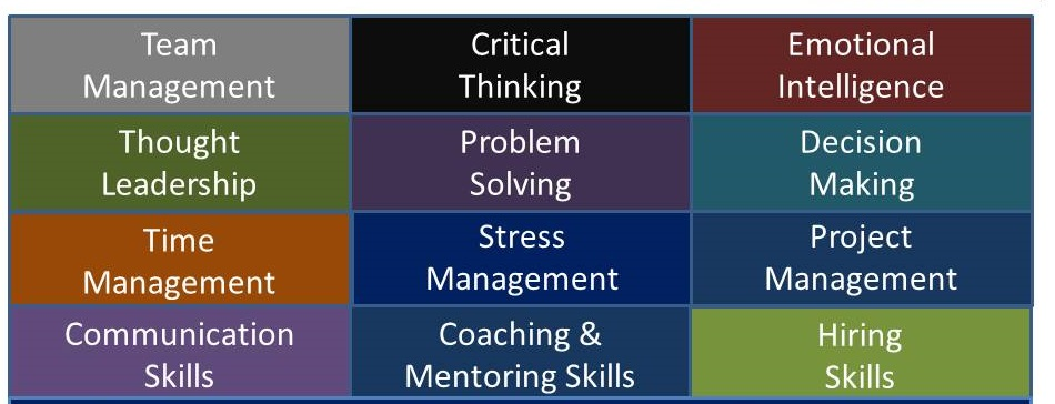 critical thinking skills in leadership